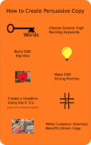 Infographic: How to Write Persuasive Copy
